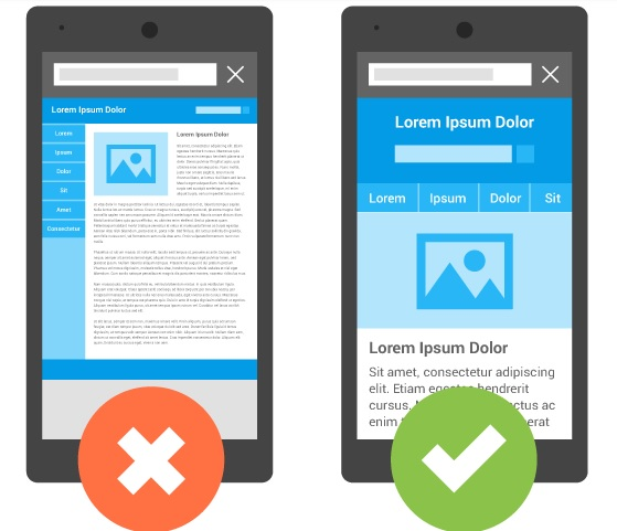 responsive pages