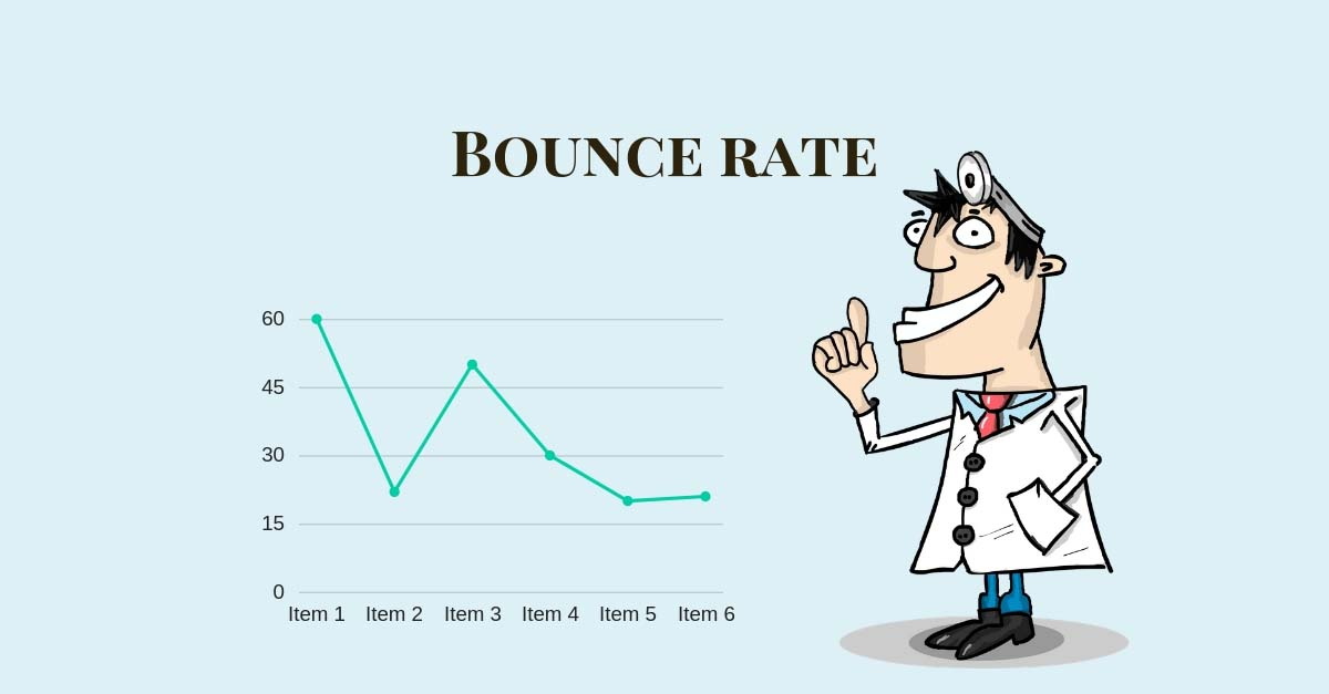 location wise bounce rate